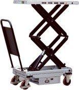DOSTAWA GRATIS! 310568 Ruchomy stół podnośny elektryczny (udźwig: 800 kg, wymiary platformy: 1010x520 mm)