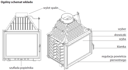 30040903 Wkład kominkowy 11kW Maja BS Gilotyna (lewa boczna szyba bez szprosa, podnoszona do góry)