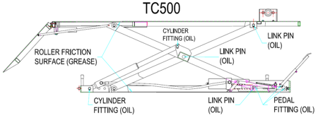 310615 Stół podnośny do motocykli TC-500 MC (udźwig: 500 kg)