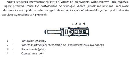 33948577 Wciągnik łańcuchowy elektryczny ze stali nierdzewnej inox ELW INOX 0,5 (udźwig: 0,5 T, wysokość podnoszenia: 3 m)