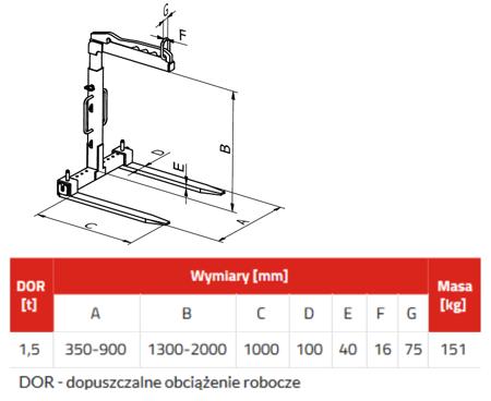 3398559 Zawiesie widłowe do podnoszenia palet KLI 1,5 (udźwig: 1,5 T, długość wideł: 1000 mm)