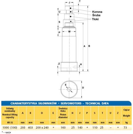 62725764 Siłownik hydrauliczny (wysokość podnoszenia min/max: 293/403mm, udźwig: 100T)