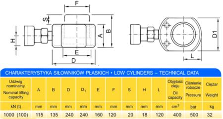 62725771 Siłownik płaski (wysokość podnoszenia min/max: 115/135mm, udźwig: 100T)