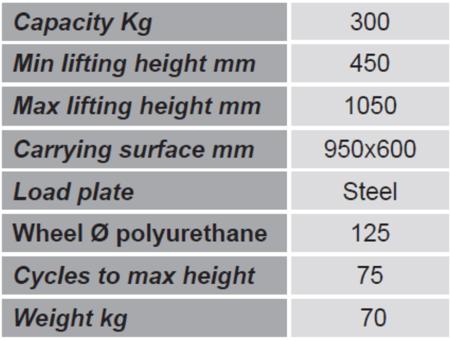 99724840 Wózek platformowy nożycowy GermanTech PL LBM (udźwig: 300 kg)