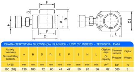 DOSTAWA GRATIS! 62753999 Siłownik płaski (wysokość podnoszenia min/max: 130-180mm, udźwig: 10T)