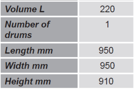 DOSTAWA GRATIS! 99724716 Paleta do transportu beczek z barierkami bezpieczeństwa GermanTech (ilość beczek: 1, wymiary: 950x950x910 mm)