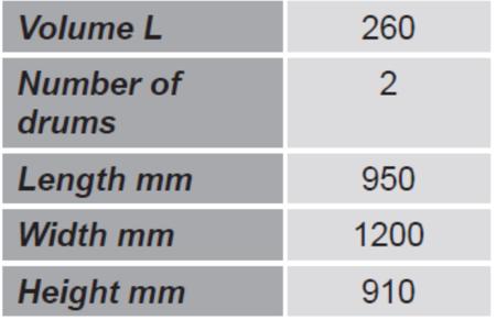 DOSTAWA GRATIS! 99724717 Paleta do transportu beczek z barierkami bezpieczeństwa GermanTech (ilość beczek: 2, wymiary: 950x1200x910 mm)