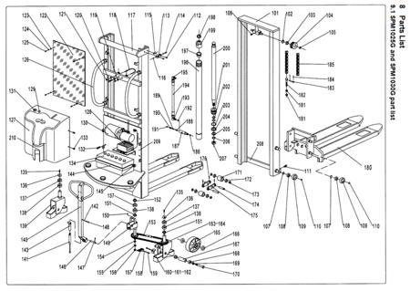 DOSTAWA GRATIS! 99729413 Wózek paletowy podnośnikowy elektryczny GermanTech PL 800 ST-EL, koła kierownicy i wideł: Nylon i Nylon (max wysokość: 800 mm, udźwig: 1000 kg, długość wideł: 1150 mm)